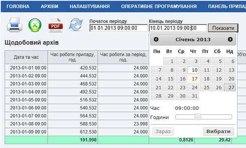 WEB-сервер GLOBUS